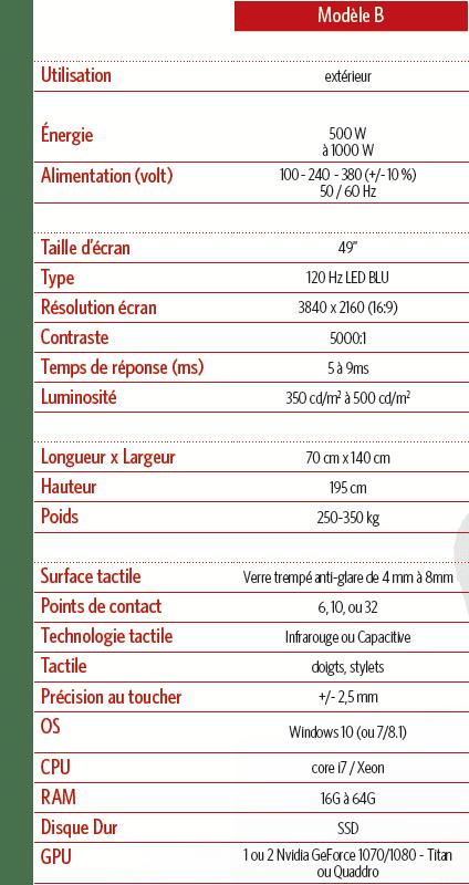CGU table tactile modèle B